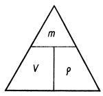 Определение формулы плотности