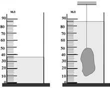 Измерение плотности тела