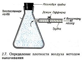 Определение плотности воздуха методом выкачивания