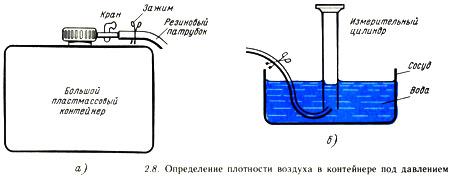 Определение плотности воздуха в контейнере под давлением