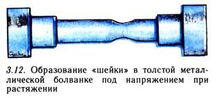 Металл растянутый тензометром