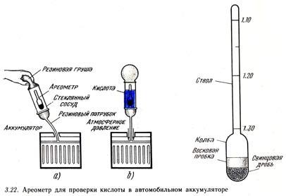 Ареометр для проверки плотности кислоты в авто аккумуляторе