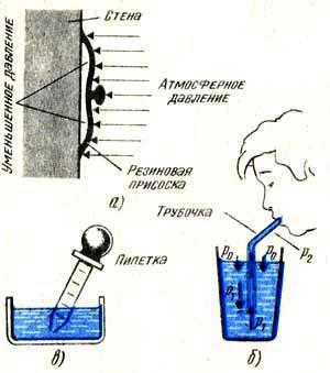 Применение атмосферного давления