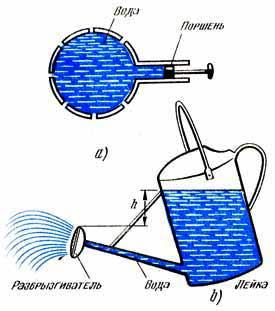 Давление в жидкости передается по всем направлениям одинаково