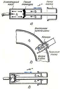 Велосипедный насос и шинный клапан