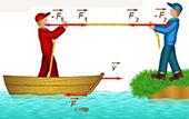 Третий закон движения Ньютона