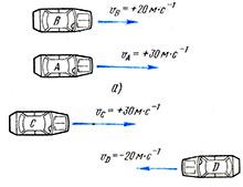 Относительная скорость физика