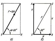 Разложение векторов по базису
