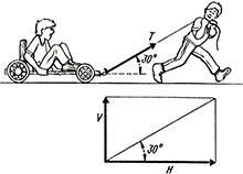 Горизонтальная составляющая натяжения веревки