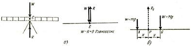 Определение массы измерительной линейки