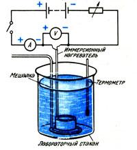 Прибор для определения удельной теплоемкости жидкости