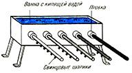 Теплопроводность металлов