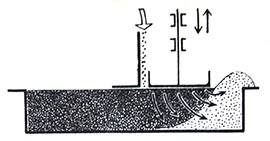 Формование плит плоским штампом