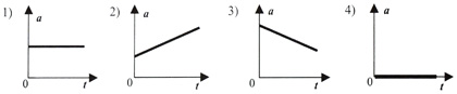 Тест по физике онлайн. Динамика. Вариант 1. Вопрос 2.
