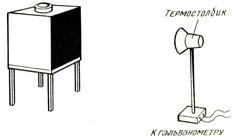 Куб Лесли