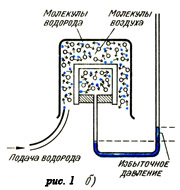 Диффузия более легких молекул