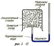 Сосуд соединенный с U-образным манометром