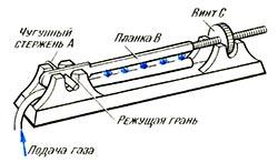 Прибор для разлома стержня при тепловом расширении и сжатии