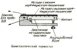 Биметаллический термостат
