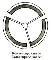 Компенсированное балансирное колесо