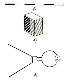 Термостолбик - чувствительный элемент теплового излучения