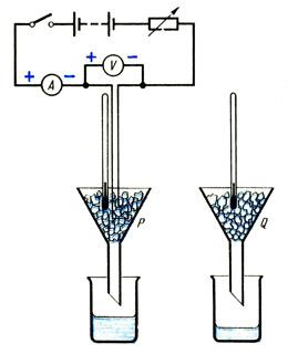 Прибор для определения удельной теплоты плавления льда