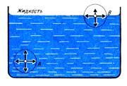 Силы между молекулами в жидкости