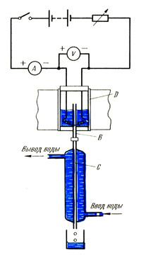 Прибор, применяемый для определения удельной теплоты парообразования