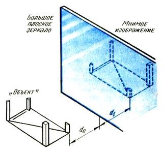 Боковое обращение асимметричного объекта