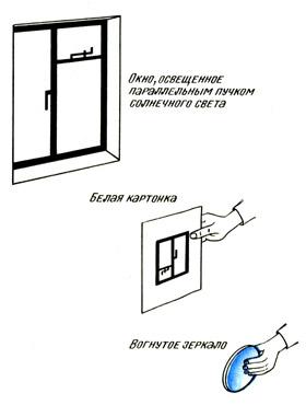Определение фокусного расстояния вогнутого зеркала
