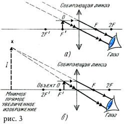 Простой микроскоп: мнимое, прямое и увеличенное изображение